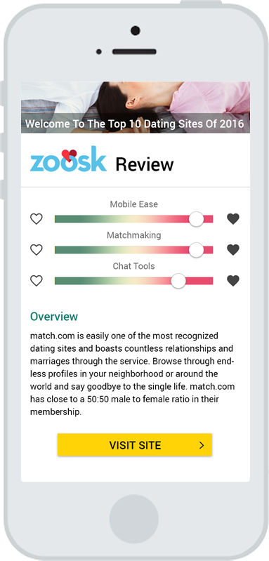 dating-mobile-review